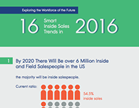 INFOGRAPHIC: 16 Smart Inside Sales Trends in 2016