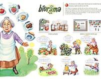 Biorama case study