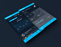 Business Monitoring App - A Design Exercise