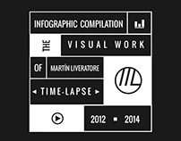 Infographic Compilation / Time-lapse Video