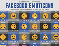 JESS3 Labs: Guide to Facebook Emoticons 2013