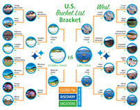 Global Discovery Vacations Bucket List Bracket