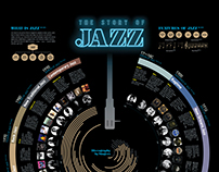 1802 Jazz Infographic poster