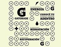 Kit GNC