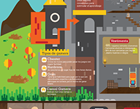 Gamers - Infographic