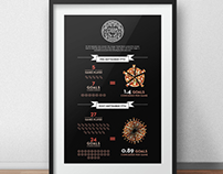 Pizza Express & Leicester City FC Infographic