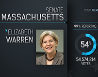 NBC Elections graphics package