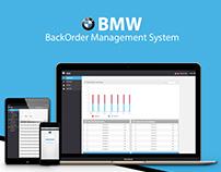 BackOrder Management System for BMW