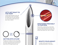BD Vacutainer Infographics