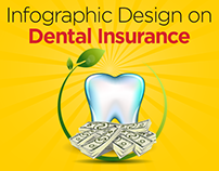 Infographic Design on Dental Insurance by Swan Media