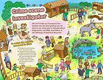 Small animal breeds farm/Crime scene investigator