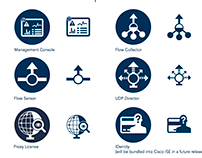 Cisco Stealthwatch Product Icon Set