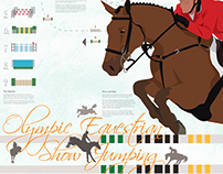 Olympic Showjumping Infographic