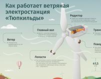 Infographic set 2015