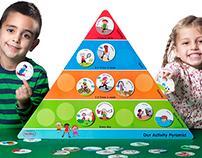 Pirámide Actividades