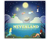 Neverland Never Grow Up - Peter Pan