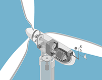 Anatomy of an Offshore Wind Turbine