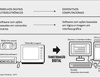 Infográfico da transição de desenvolvimento de produtos