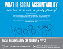 What is social accountability infographic skyscraper