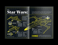 Star Wars Ships - Editorial Design