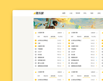Ranking category website design