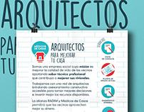 Colaboración ONG Médicos de Casas Argentina