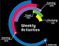 Weekly Infograph