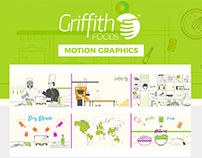 Griffith Foods | Motion Graphics