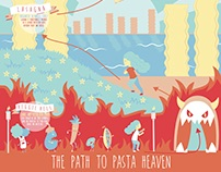 Pasta Heaven Food Map
