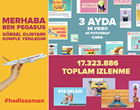 Pegasus Airlines #LetsFly /#Hadiozaman Digital Campaign