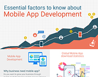 Essential factors to know about Mobile App Development