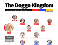 The Doggo Kingdom