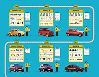 Infografía Renault