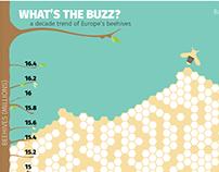 Data Visualization Analogy