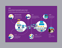 Corporate Infographics Collection Vol 1