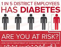 Diabetes Alert Day Poster