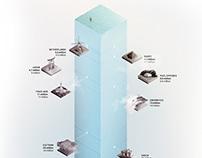 Rising Sea Levels - a DataViz Collaboration