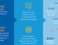 Case Study Infographics