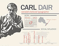 Carl Dair Infographic
