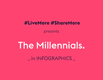 The Millennials - infographics