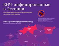 Новые жертвы СПИДа и ВИЧ в Эстонии