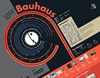 1608 Bauhaus Infographic Poster