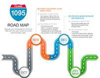 Form 1095 Road Map infographic