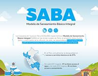 SABA - Infografías