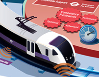 Crossrail - Infographic