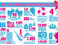London Olympics 2012 Facts