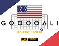 Copa America Centenario Score Animation