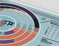 Infographic & Data Visualisation Collection