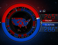 Elections 2016 - Interactive Screen