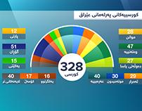 NRT | Iraq Elections 2014 | ORAD